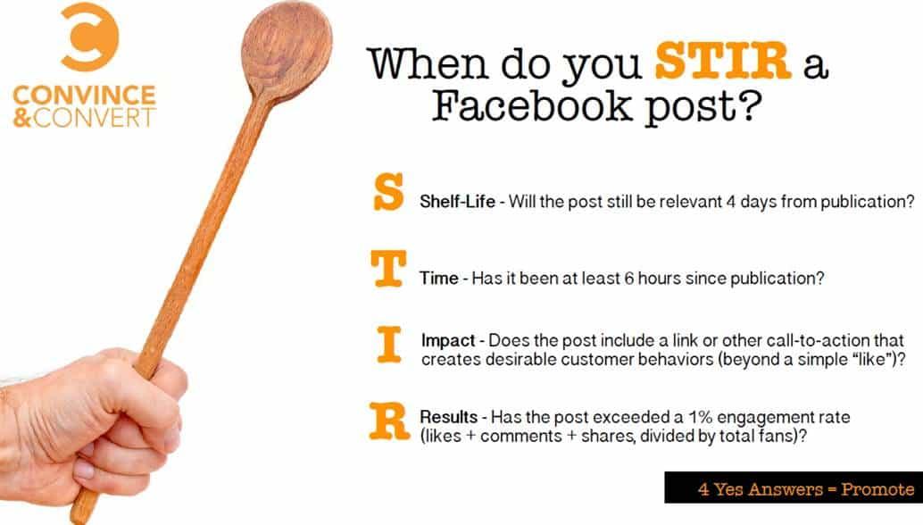 STIR Model