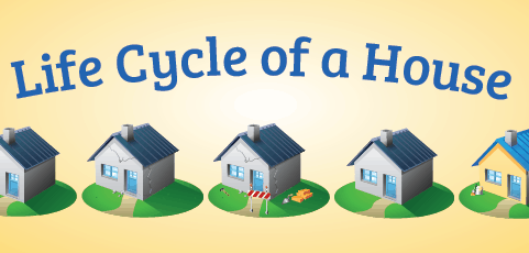 Life Cycle of a House