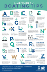 Click to download ABCs of Boating
