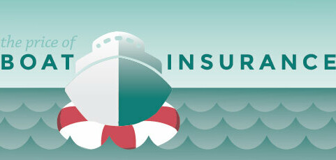 The Price of Boat Insurance
