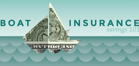 Boat Insurance Savings 101