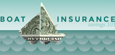 Boat Insurance Savings 101